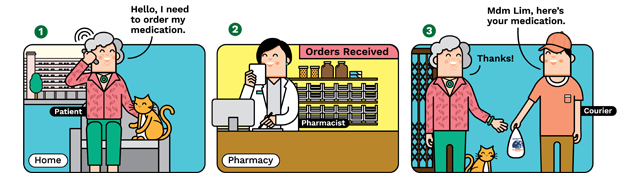 About Pharmacy